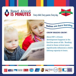 Read Aloud for 15 Minutes a Day