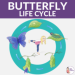 Butterfly Life Cycle teaching with movement and yoga | Kids Yoga Stories